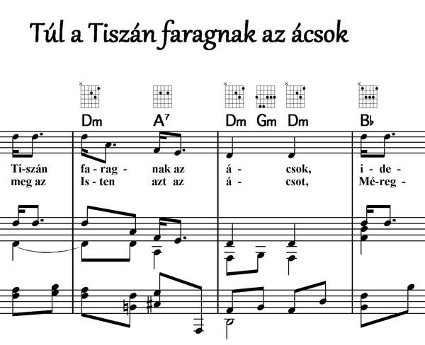 Túl a Tiszán